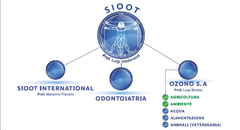 ozonoterapia congresso internaizonale roma